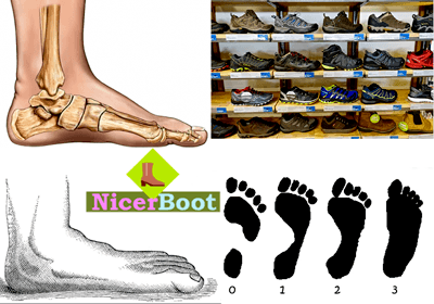 Best work boots for flat feet - guide to choosing the right action footwear